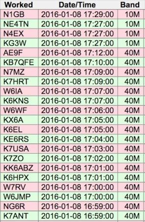 Screen Shot 2016-01-10 at 8.25.51 AM