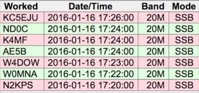 Screen Shot 2016-01-22 at 5.07.04 PM